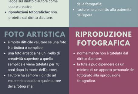 fotografia-diritti-internet-copyright-dandi-claudia-roggero