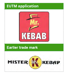 Mr Kebab and Mister Kebap