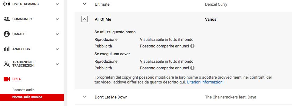 Pubblicare legalmente le cover su YouTube