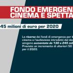 tax credit cinema